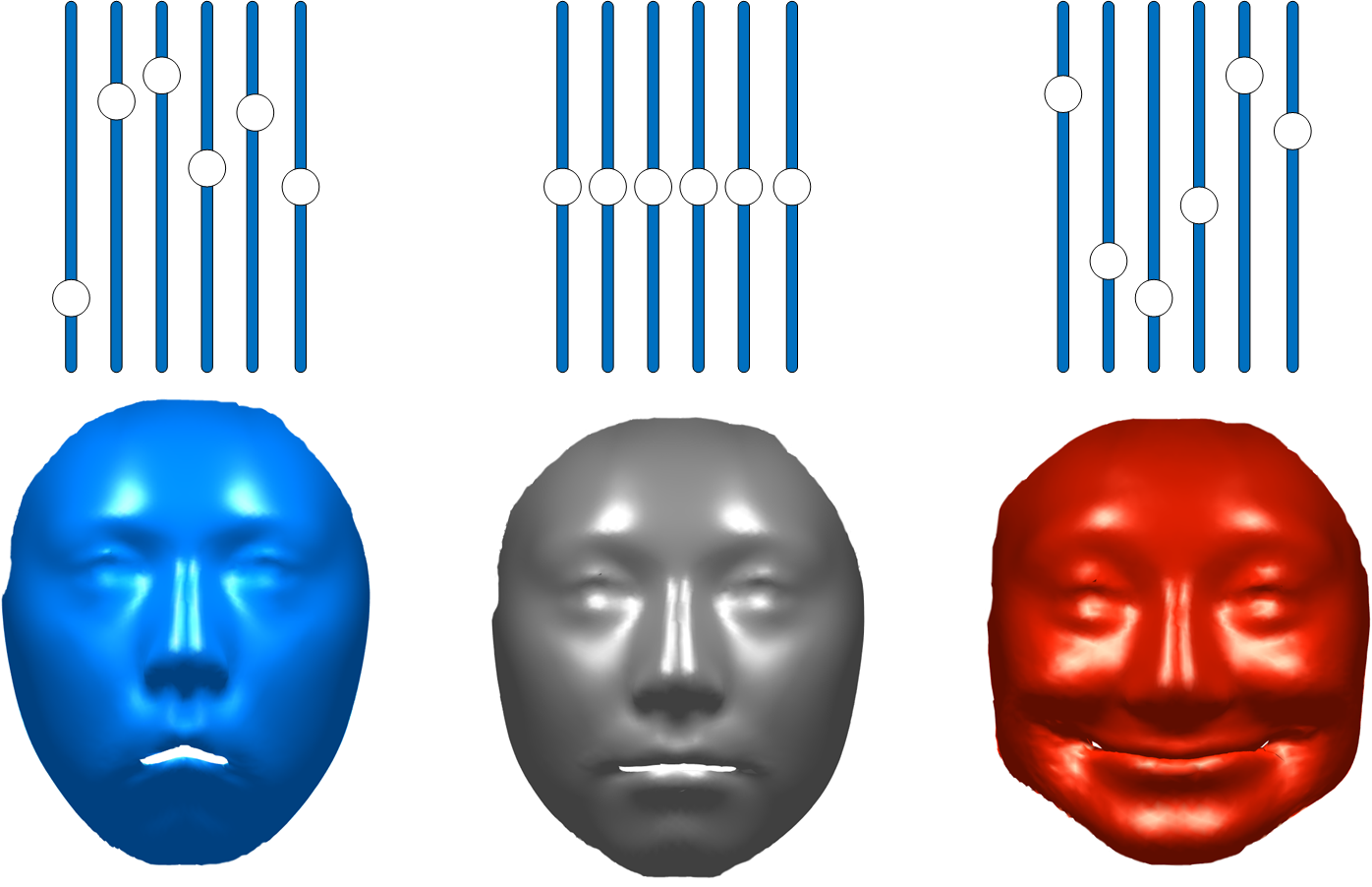 Michael Black - Max Planck Institute for Intelligent Systems 3d face reconstruction from 2d images code